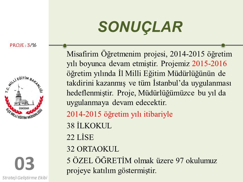 0303 SONUÇLAR Misafirim Öğretmenim projesi, 2014-2015 öğretim yılı boyunca devam etmiştir.