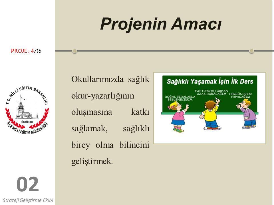 0202 Projenin Amacı Okullarımızda sağlık okur-yazarlığının oluşmasına katkı sağlamak, sağlıklı birey olma bilincini geliştirmek. Strateji Geliştirme E
