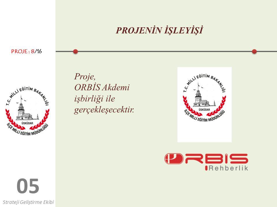 0505 PROJENİN İŞLEYİŞİ Proje, ORBİS Akdemi işbirliği ile gerçekleşecektir.