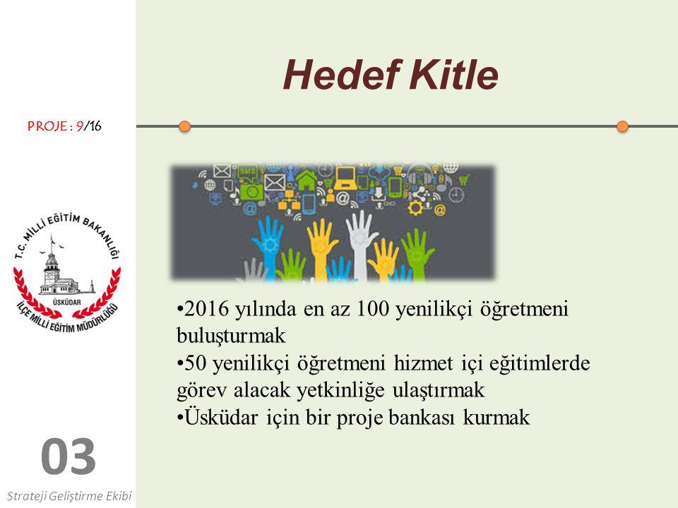 0303 Hedef Kitle 2016 yılında en az 100 yenilikçi öğretmeni buluşturmak 50 yenilikçi öğretmeni hizmet içi eğitimlerde görev alacak yetkinliğe ulaştırm