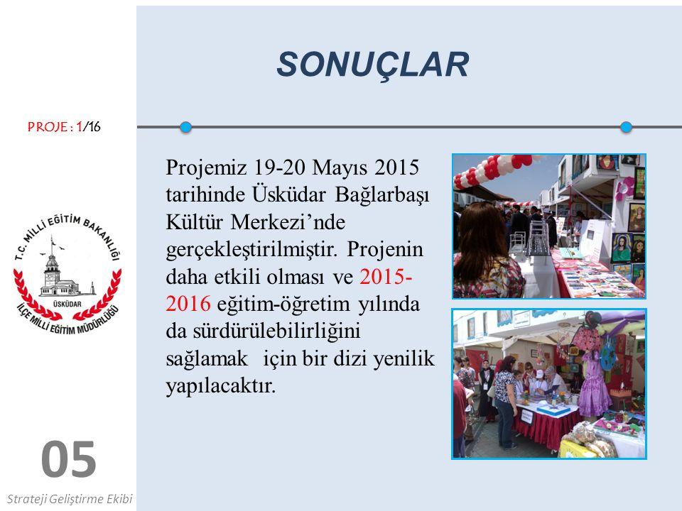0505 SONUÇLAR Projemiz 19-20 Mayıs 2015 tarihinde Üsküdar Bağlarbaşı Kültür Merkezi'nde gerçekleştirilmiştir. Projenin daha etkili olması ve 2015- 201