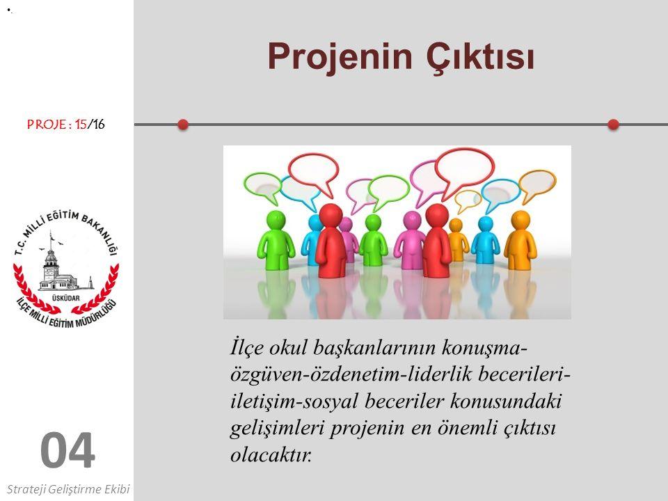 0404 Projenin Çıktısı. İlçe okul başkanlarının konuşma- özgüven-özdenetim-liderlik becerileri- iletişim-sosyal beceriler konusundaki gelişimleri proje