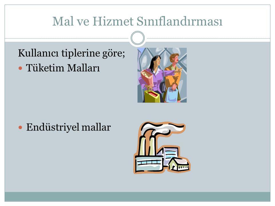 Mal ve Hizmet Sınıflandırması Kullanıcı tiplerine göre; Tüketim Malları Endüstriyel mallar