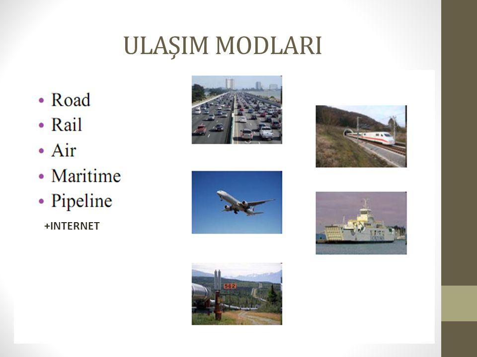 ULAŞIM MODLARI +INTERNET