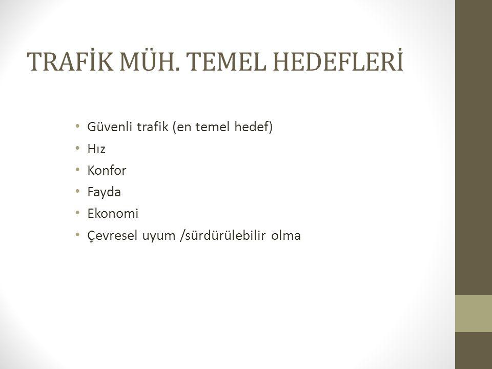 TRAFİK MÜH.