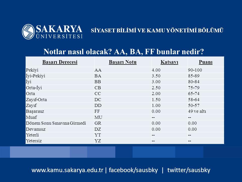 www.kamu.sakarya.edu.tr | facebook/sausbky | twitter/sausbky Notlar nasıl olacak? AA, BA, FF bunlar nedir? SİYASET BİLİMİ VE KAMU YÖNETİMİ BÖLÜMÜ Başa