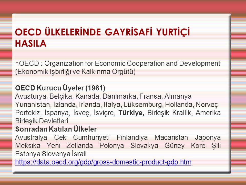 OECD ÜLKELERİNDE GAYRİSAFİ YURTİÇİ HASILA OECD : Organization for Economic Cooperation and Development (Ekonomik İşbirliği ve Kalkınma Örgütü) OECD Ku