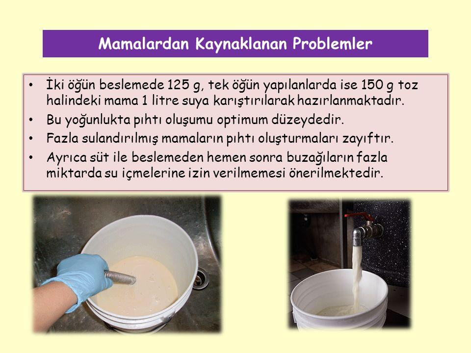 Mamalardan Kaynaklanan Problemler İki öğün beslemede 125 g, tek öğün yapılanlarda ise 150 g toz halindeki mama 1 litre suya karıştırılarak hazırlanmaktadır.