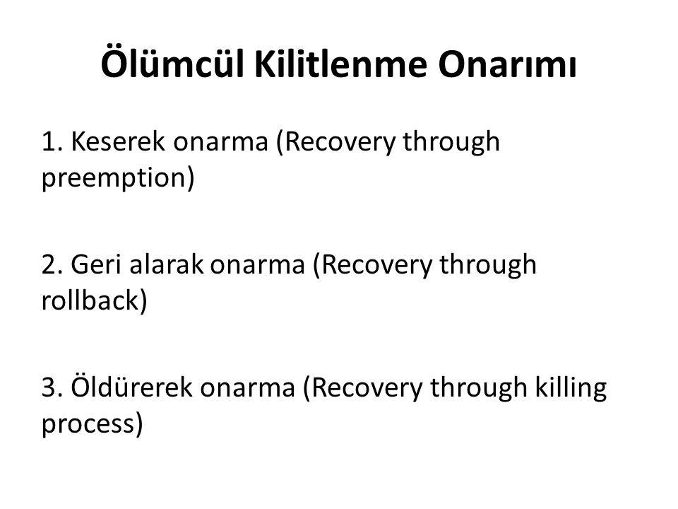 Ölümcül Kilitlenme Onarımı 1. Keserek onarma (Recovery through preemption) 2. Geri alarak onarma (Recovery through rollback) 3. Öldürerek onarma (Reco