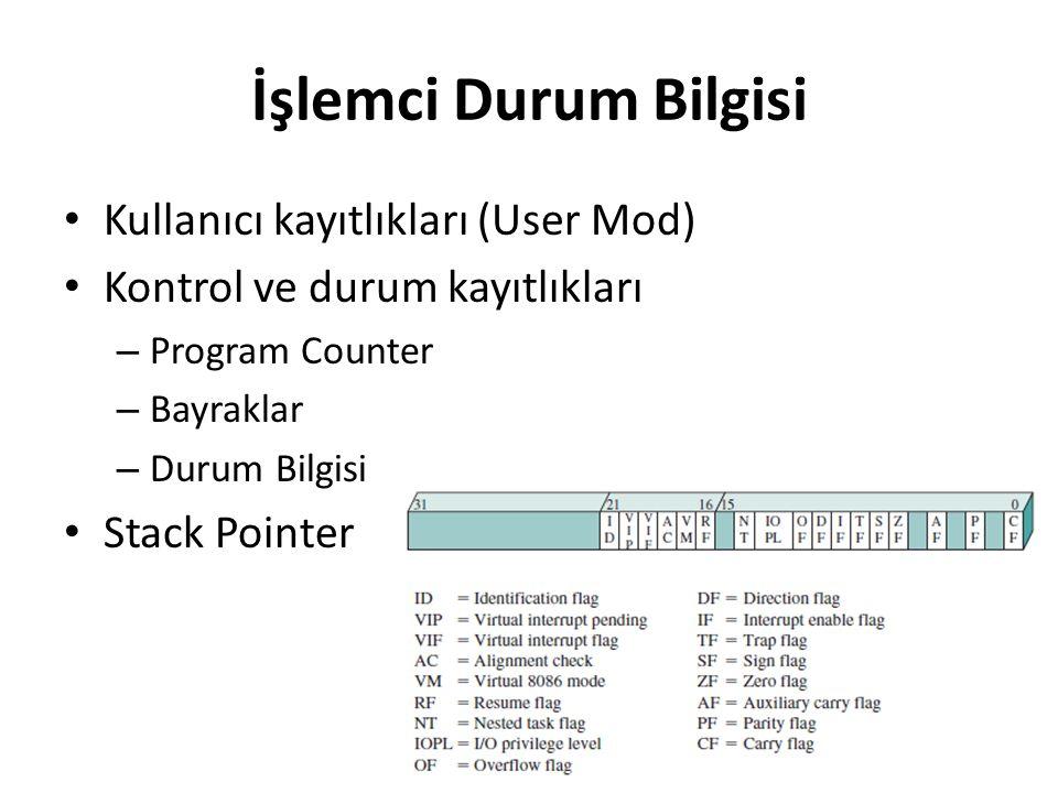 İşlemci Durum Bilgisi Kullanıcı kayıtlıkları (User Mod) Kontrol ve durum kayıtlıkları – Program Counter – Bayraklar – Durum Bilgisi Stack Pointer