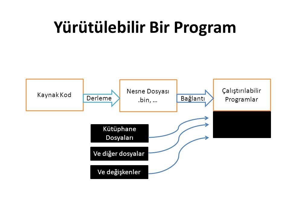 Yürütülebilir Bir Program Kaynak Kod Nesne Dosyası.bin, … Çalıştırılabilir Programlar Kütüphane Dosyaları Ve diğer dosyalar Derleme Bağlantı Ve değişk