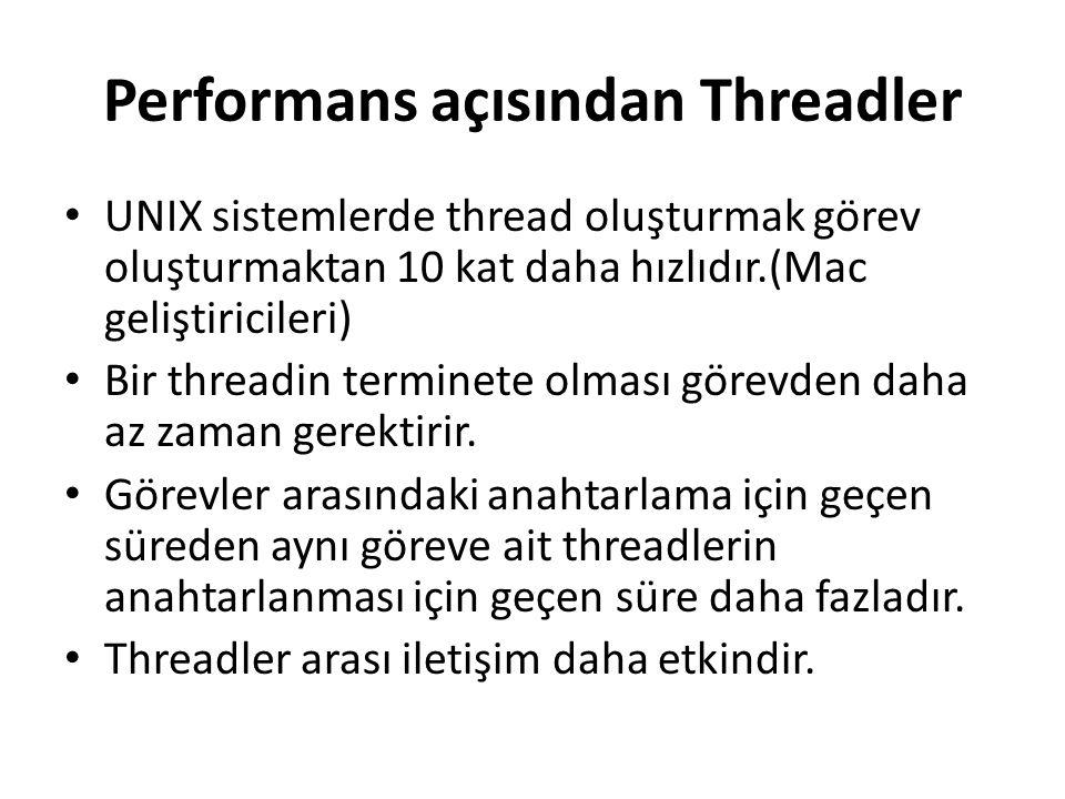 Performans açısından Threadler UNIX sistemlerde thread oluşturmak görev oluşturmaktan 10 kat daha hızlıdır.(Mac geliştiricileri) Bir threadin terminet