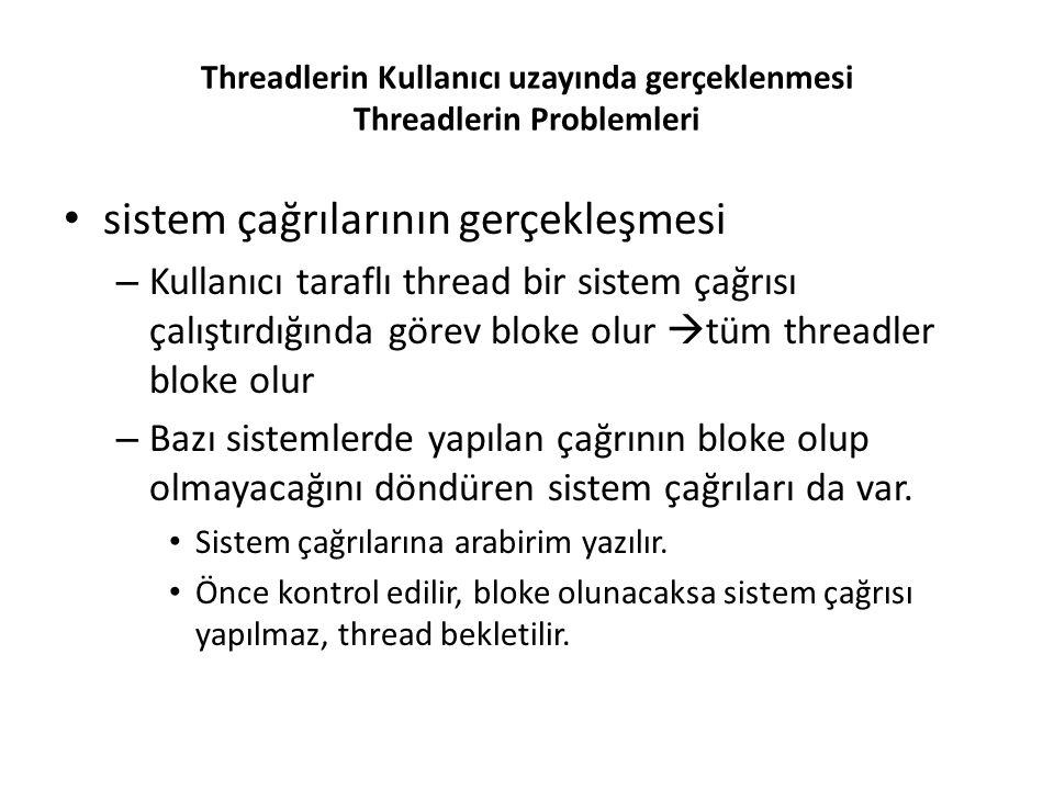 Threadlerin Kullanıcı uzayında gerçeklenmesi Threadlerin Problemleri sistem çağrılarının gerçekleşmesi – Kullanıcı taraflı thread bir sistem çağrısı ç