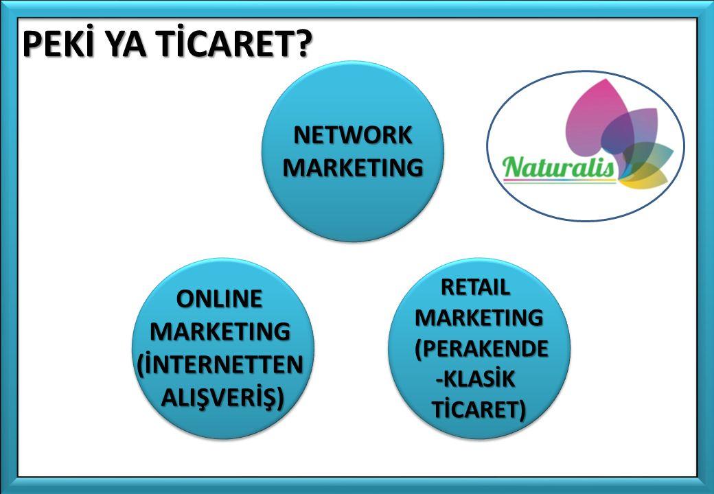 ONLINEMARKETING(İNTERNETTENALIŞVERİŞ) RETAILMARKETING (PERAKENDE (PERAKENDE-KLASİKTİCARET) NETWORKMARKETING PEKİ YA TİCARET?