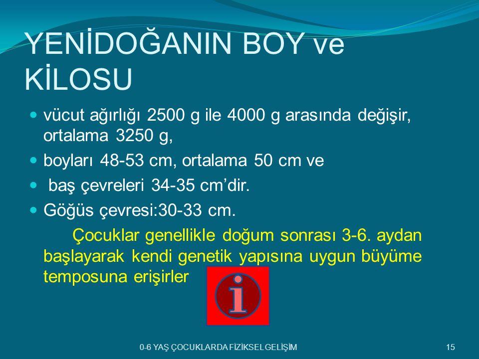 YENİDOĞANIN BOY ve KİLOSU vücut ağırlığı 2500 g ile 4000 g arasında değişir, ortalama 3250 g, boyları 48-53 cm, ortalama 50 cm ve baş çevreleri 34-35