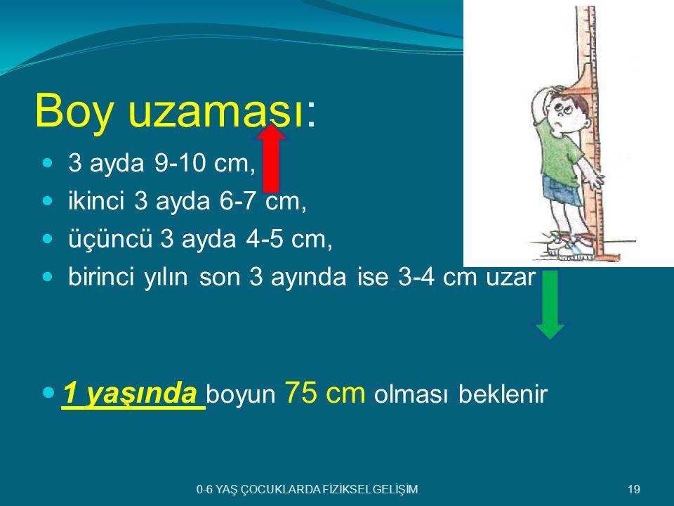 Boy uzaması: 3 ayda 9-10 cm, ikinci 3 ayda 6-7 cm, üçüncü 3 ayda 4-5 cm, birinci yılın son 3 ayında ise 3-4 cm uzar 1 yaşında boyun 75 cm olması bekle