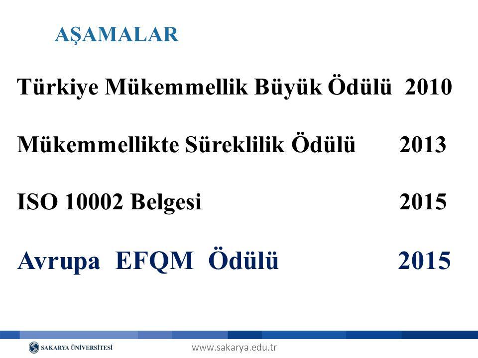www.sakarya.edu.tr AŞAMALAR Türkiye Mükemmellik Büyük Ödülü 2010 Mükemmellikte Süreklilik Ödülü 2013 ISO 10002 Belgesi 2015 Avrupa EFQM Ödülü 2015