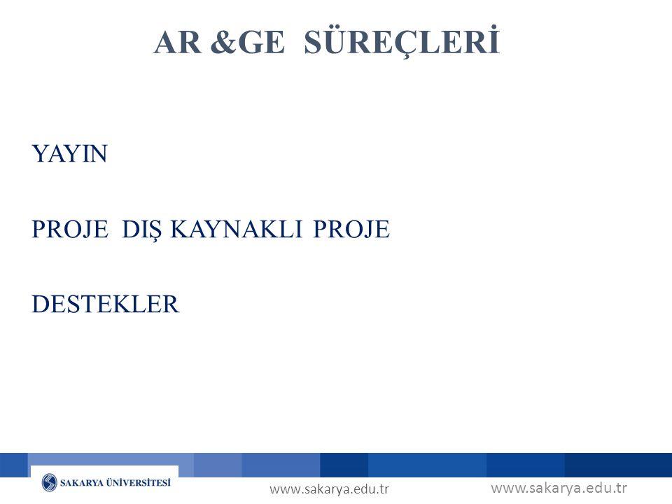 www.sakarya.edu.tr AR &GE SÜREÇLERİ YAYIN PROJE DIŞ KAYNAKLI PROJE DESTEKLER