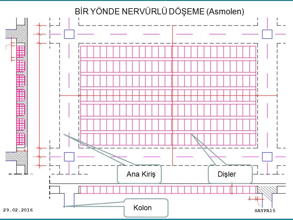 29.02.2016 SAYFA15 BİR YÖNDE NERVÜRLÜ DÖŞEME (Asmolen) Ana Kiriş DişlerKolon