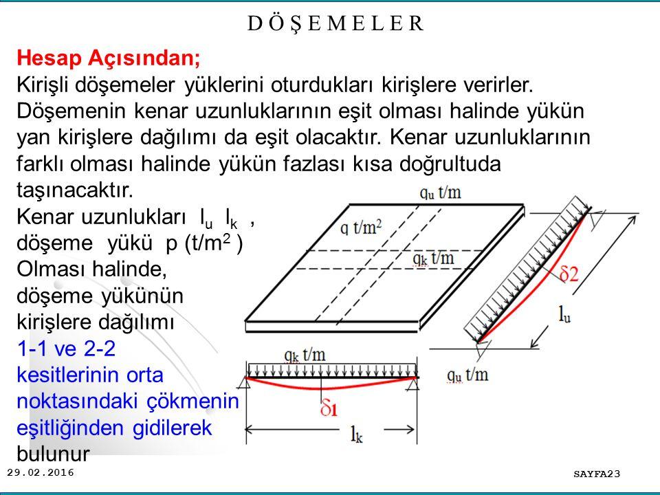 SAYFA23 D Ö Ş E M E L E R Hesap Açısından; Kirişli döşemeler yüklerini oturdukları kirişlere verirler. Döşemenin kenar uzunluklarının eşit olması hali