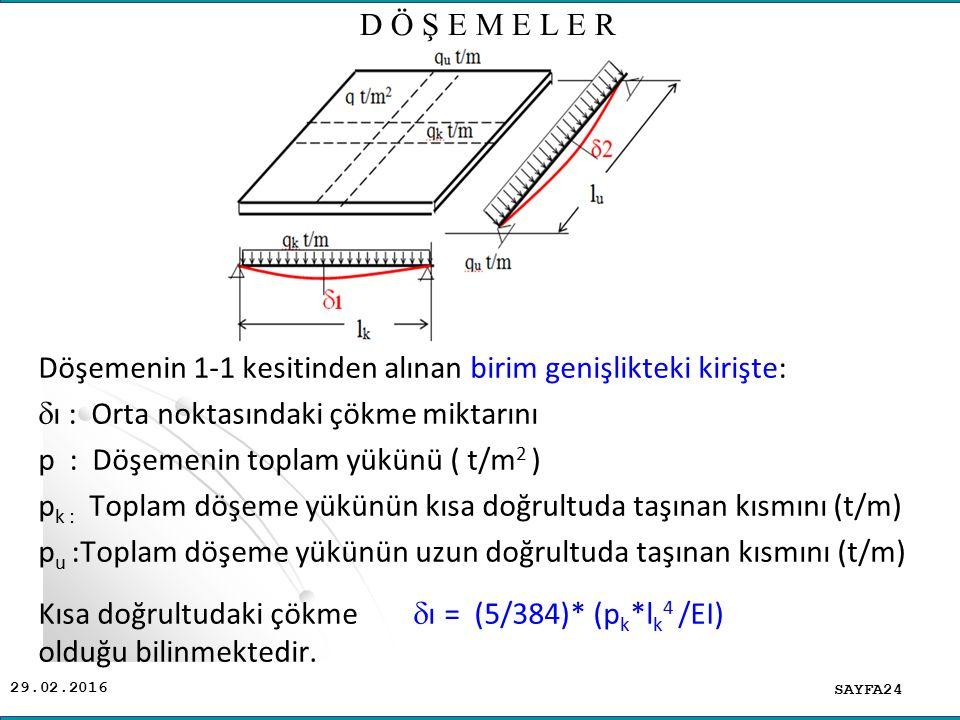 29.02.2016 Döşemenin 1-1 kesitinden alınan birim genişlikteki kirişte:  ı : Orta noktasındaki çökme miktarını p : Döşemenin toplam yükünü ( t/m 2 ) p k : Toplam döşeme yükünün kısa doğrultuda taşınan kısmını (t/m) p u :Toplam döşeme yükünün uzun doğrultuda taşınan kısmını (t/m) Kısa doğrultudaki çökme  ı = (5/384)* (p k *l k 4 /EI) olduğu bilinmektedir.