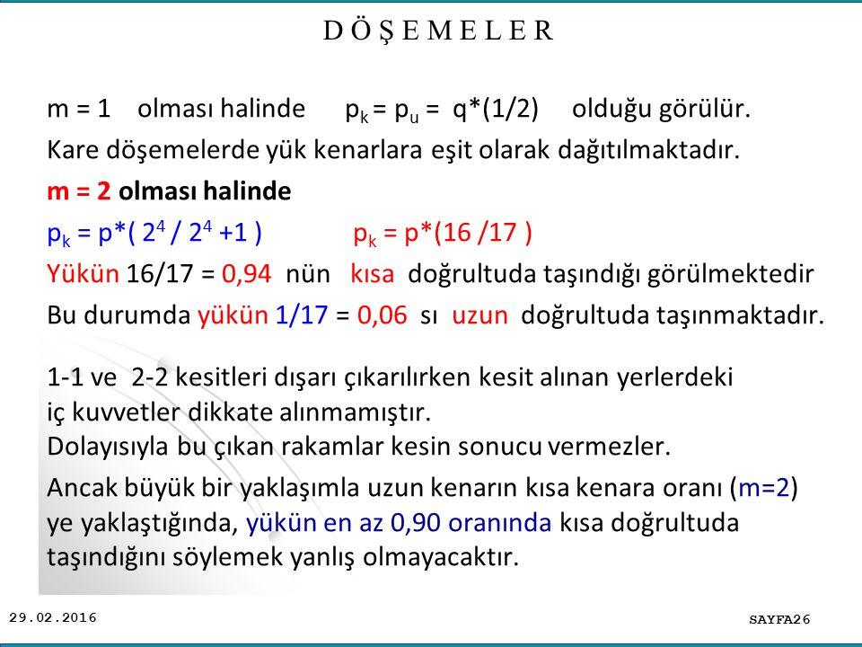 29.02.2016 m = 1 olması halinde p k = p u = q*(1/2) olduğu görülür. Kare döşemelerde yük kenarlara eşit olarak dağıtılmaktadır. m = 2 olması halinde p