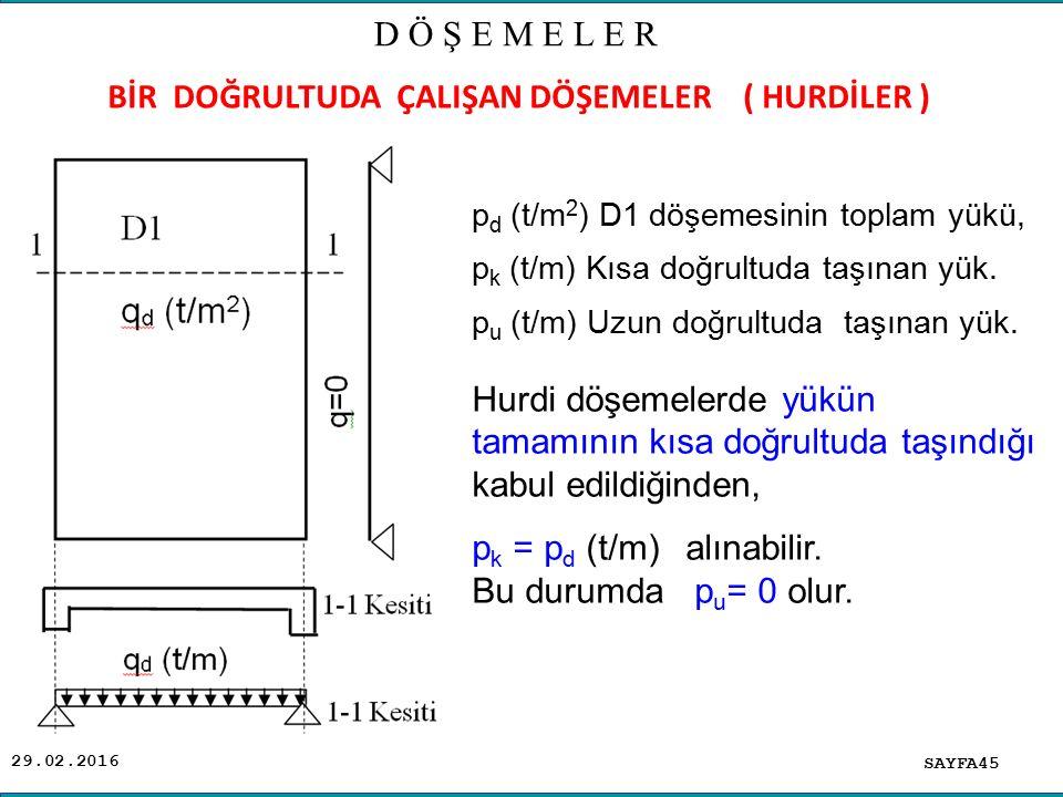 29.02.2016 SAYFA45 D Ö Ş E M E L E R p d (t/m 2 ) D1 döşemesinin toplam yükü, p k (t/m) Kısa doğrultuda taşınan yük. p u (t/m) Uzun doğrultuda taşınan