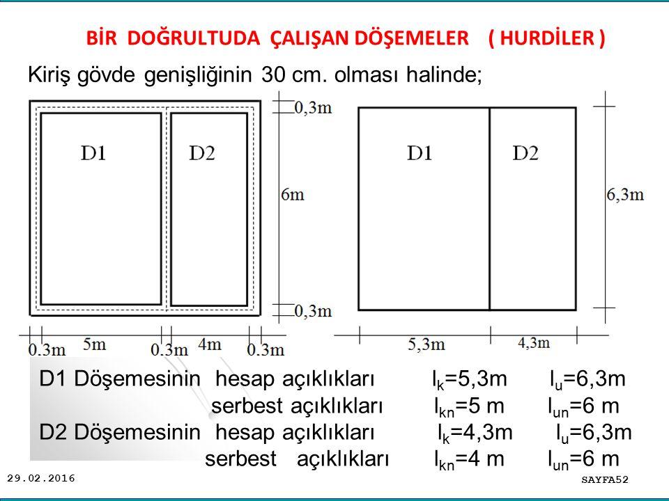 29.02.2016 SAYFA52 BİR DOĞRULTUDA ÇALIŞAN DÖŞEMELER ( HURDİLER ) Kiriş gövde genişliğinin 30 cm. olması halinde; D1 Döşemesinin hesap açıklıkları l k