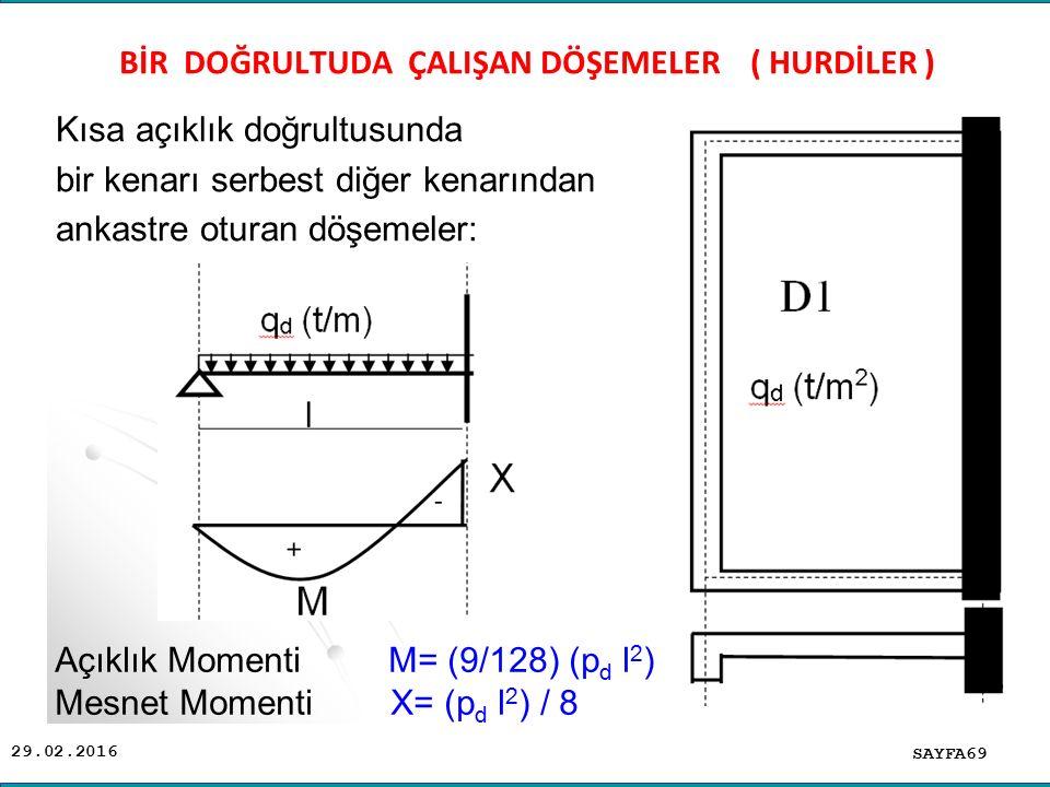 29.02.2016 Kısa açıklık doğrultusunda bir kenarı serbest diğer kenarından ankastre oturan döşemeler: SAYFA69 BİR DOĞRULTUDA ÇALIŞAN DÖŞEMELER ( HURDİLER ) Açıklık Momenti M= (9/128) (p d l 2 ) Mesnet Momenti X= (p d l 2 ) / 8