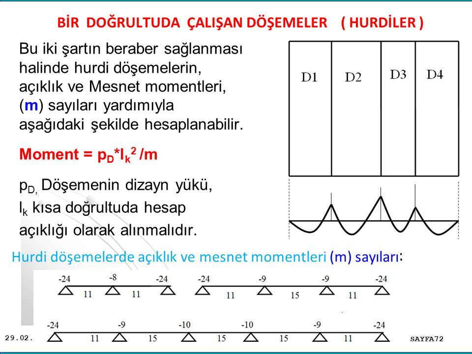 29.02.2016 Bu iki şartın beraber sağlanması halinde hurdi döşemelerin, açıklık ve Mesnet momentleri, (m) sayıları yardımıyla aşağıdaki şekilde hesaplanabilir.
