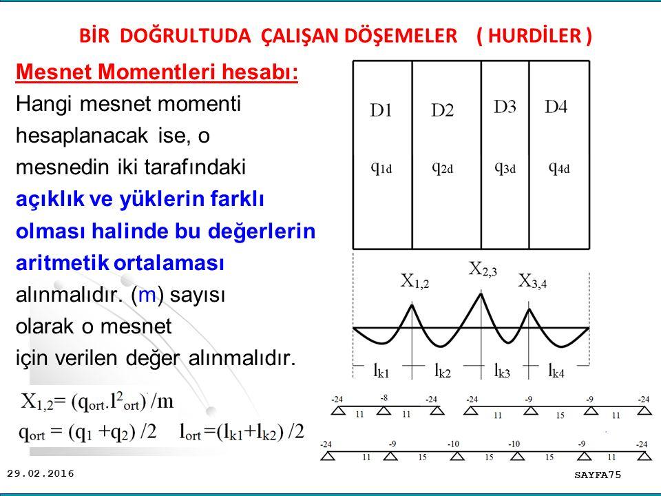 29.02.2016 Mesnet Momentleri hesabı: Hangi mesnet momenti hesaplanacak ise, o mesnedin iki tarafındaki açıklık ve yüklerin farklı olması halinde bu değerlerin aritmetik ortalaması alınmalıdır.