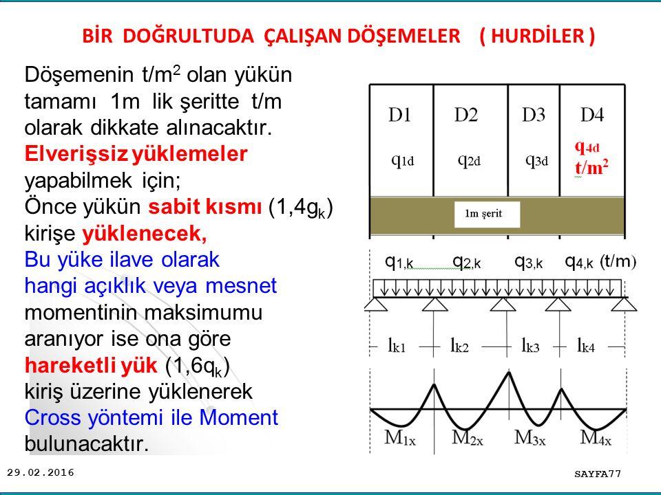29.02.2016 SAYFA77 BİR DOĞRULTUDA ÇALIŞAN DÖŞEMELER ( HURDİLER ) Döşemenin t/m 2 olan yükün tamamı 1m lik şeritte t/m olarak dikkate alınacaktır.