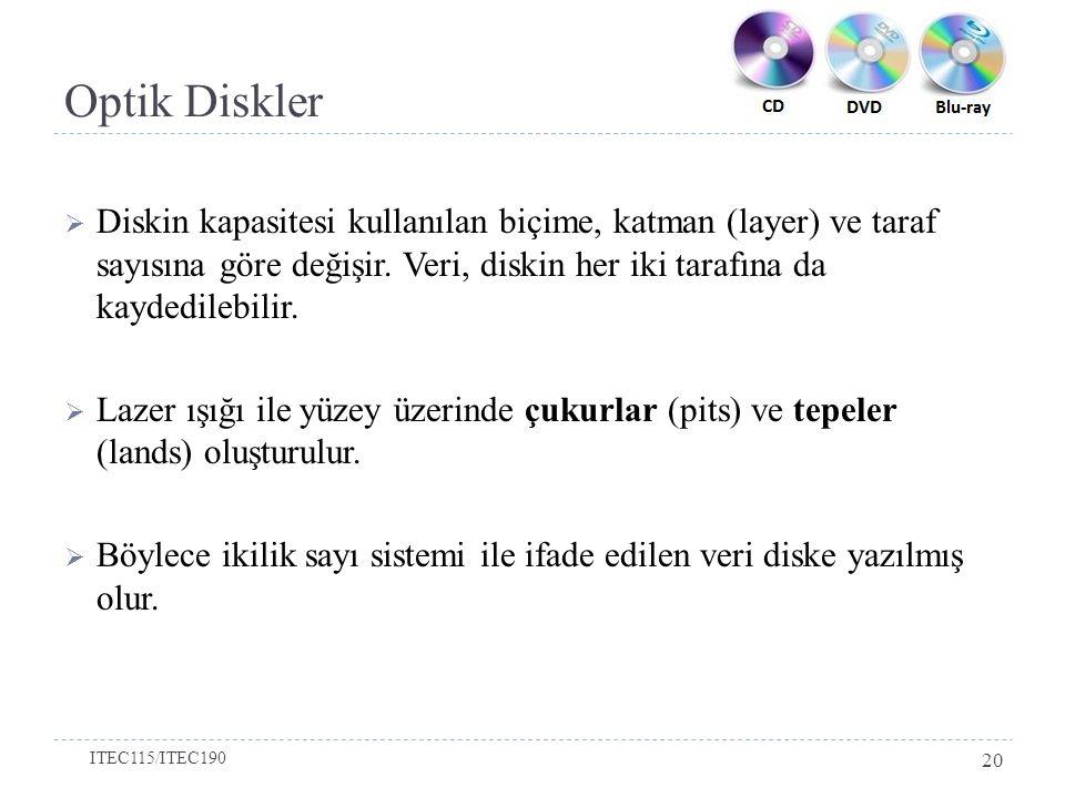 Optik Diskler  Diskin kapasitesi kullanılan biçime, katman (layer) ve taraf sayısına göre değişir.