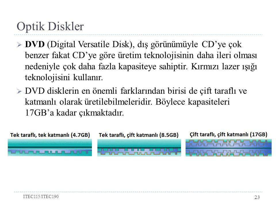 Optik Diskler  DVD (Digital Versatile Disk), dış görünümüyle CD'ye çok benzer fakat CD'ye göre üretim teknolojisinin daha ileri olması nedeniyle çok daha fazla kapasiteye sahiptir.