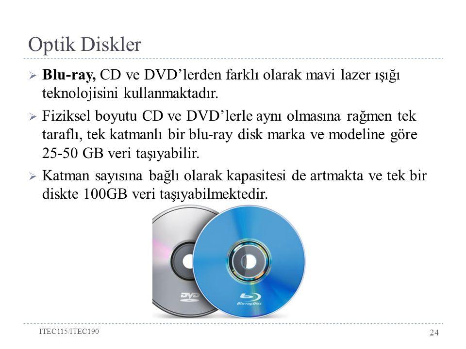 Optik Diskler  Blu-ray, CD ve DVD'lerden farklı olarak mavi lazer ışığı teknolojisini kullanmaktadır.