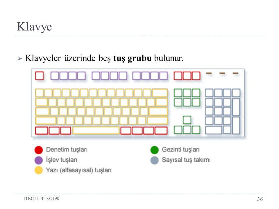  Klavyeler üzerinde beş tuş grubu bulunur. Klavye ITEC115/ITEC190 36