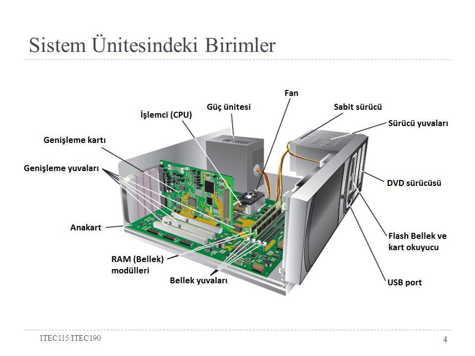 Sistem Ünitesindeki Birimler ITEC115/ITEC190 4