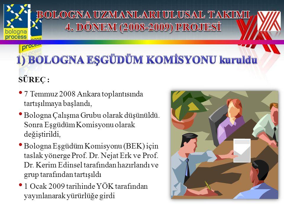 SÜREÇ : 7 Temmuz 2008 Ankara toplantısında tartışılmaya başlandı, Bologna Çalışma Grubu olarak düşünüldü.