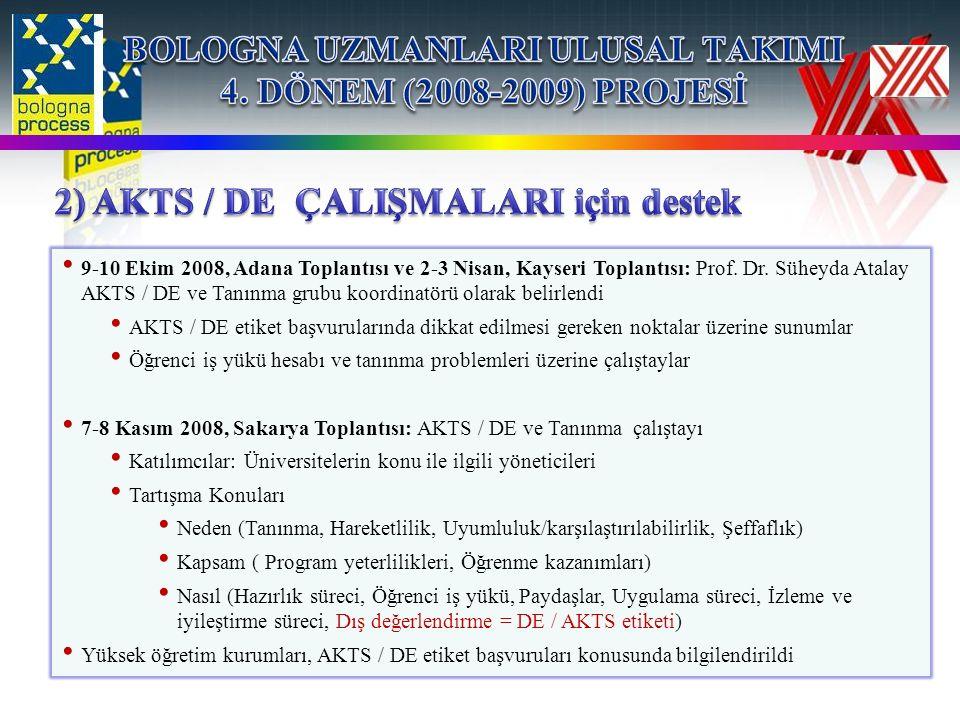 9-10 Ekim 2008, Adana Toplantısı ve 2-3 Nisan, Kayseri Toplantısı: Prof.