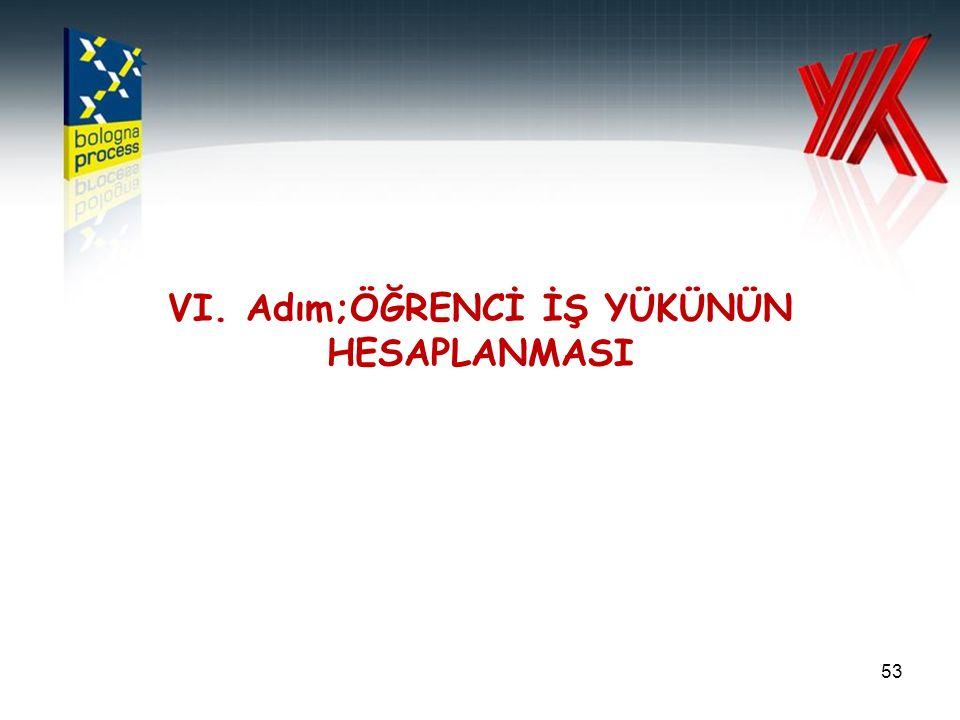 VI. Adım;ÖĞRENCİ İŞ YÜKÜNÜN HESAPLANMASI 53