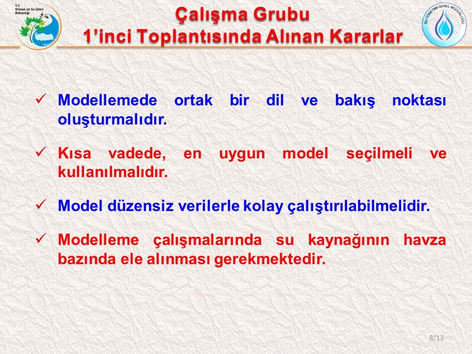 Çalışma Grubu 1'inci Toplantısında Alınan Kararlar Modellemede ortak bir dil ve bakış noktası oluşturmalıdır.