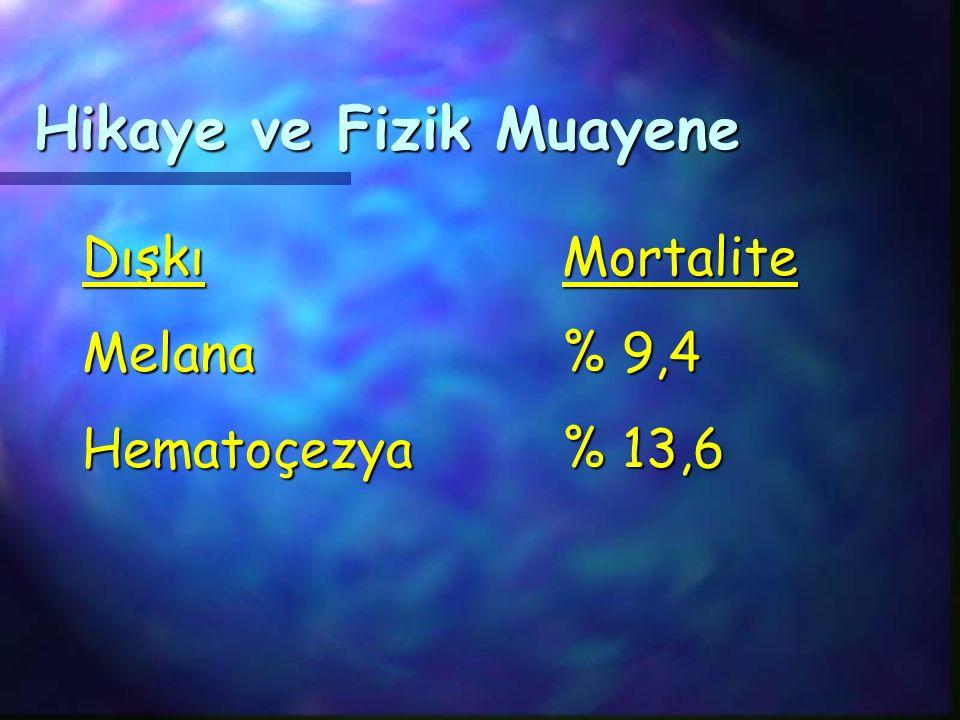 Hikaye ve Fizik Muayene DışkıMortalite Melana% 9,4 Hematoçezya% 13,6