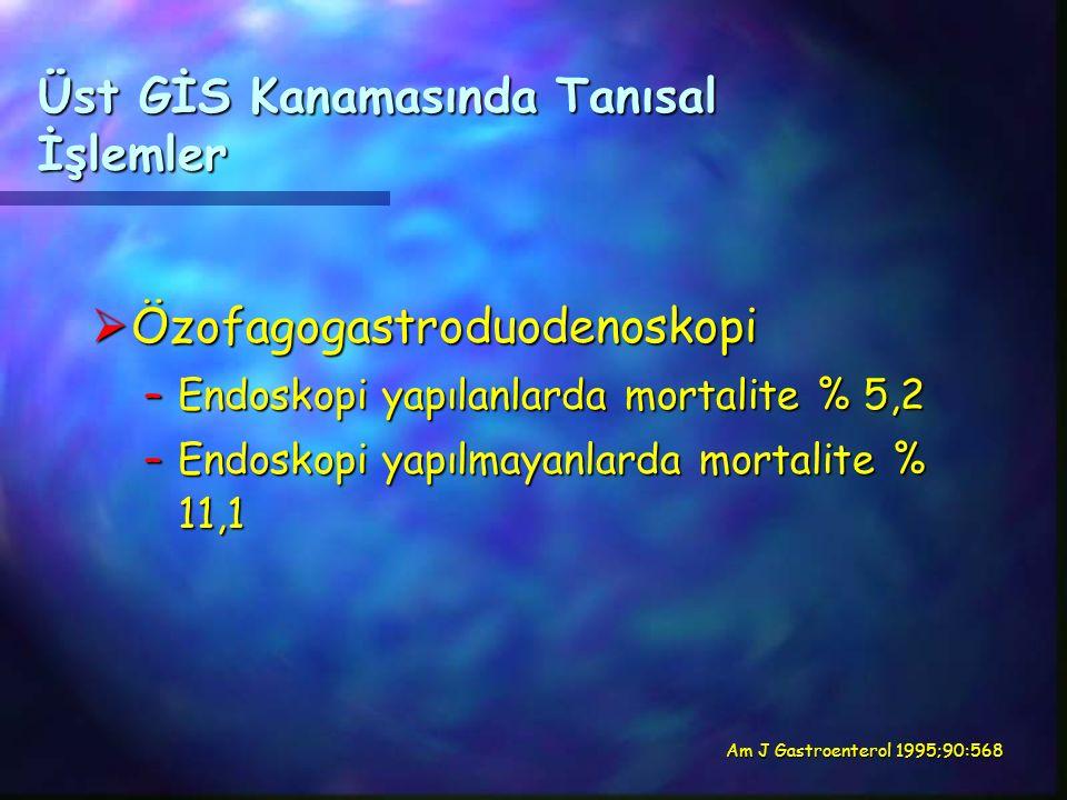 Üst GİS Kanamasında Tanısal İşlemler  Özofagogastroduodenoskopi –Endoskopi yapılanlarda mortalite % 5,2 –Endoskopi yapılmayanlarda mortalite % 11,1 Am J Gastroenterol 1995;90:568 Am J Gastroenterol 1995;90:568
