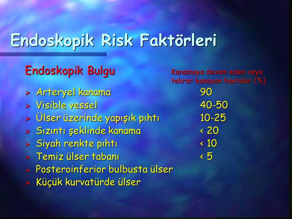 Endoskopik Risk Faktörleri Endoskopik Bulgu Kanamaya devam eden veya tekrar kanayan hastalar (%)  Arteryel kanama90  Visible vessel40-50  Ülser üzerinde yapışık pıhtı10-25  Sızıntı şeklinde kanama< 20  Siyah renkte pıhtı< 10  Temiz ülser tabanı< 5  Posteroinferior bulbusta ülser  Küçük kurvatürde ülser