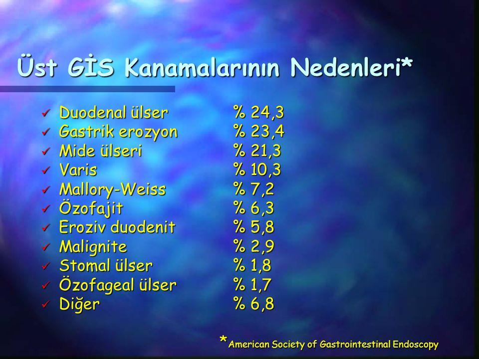 Üst GİS Kanamasında Semptomlar  Hematemez% 40-55  Melana% 70-80  Hematoçezya% 15-20  Senkop% 14,4  Presenkop% 43,2