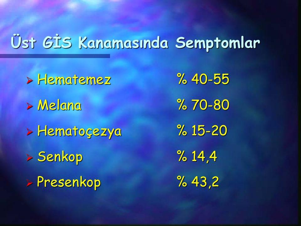 Alt GİS Kanaması Semptom ve Bulgular  Hematoçezya% 90  Melena% 19  Abdominal ağrı% 12  Senkop% 10  Halsizlik% 14  Ortostatik Hipotansiyon% 30
