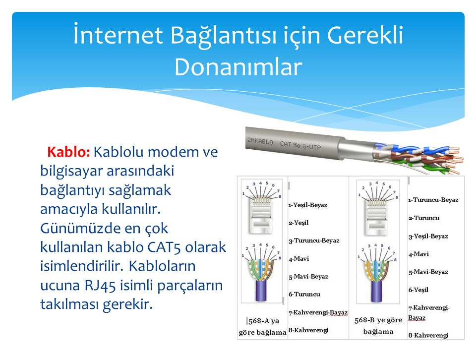 İnternet Bağlantısı için Gerekli Donanımlar Kablo: Kablolu modem ve bilgisayar arasındaki bağlantıyı sağlamak amacıyla kullanılır. Günümüzde en çok ku