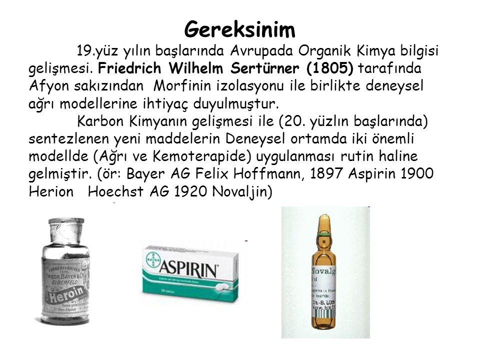 Gereksinim 19.yüz yılın başlarında Avrupada Organik Kimya bilgisi gelişmesi. Friedrich Wilhelm Sertürner (1805) tarafında Afyon sakızından Morfinin iz