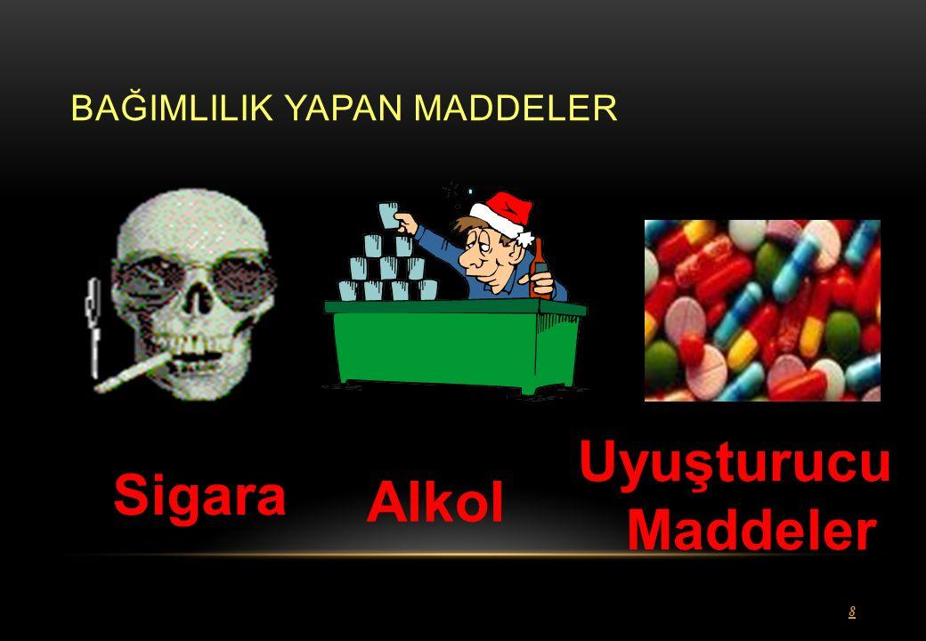 Sigara BAĞIMLILIK YAPAN MADDELER 8 Alkol Uyuşturucu Maddeler