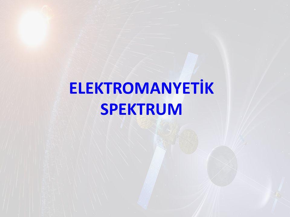 ELEKTROMANYETİK SPEKTRUM